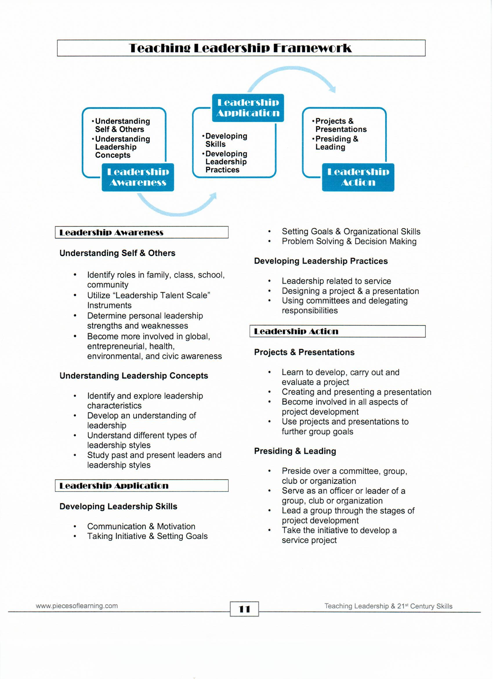 Book Leadership Framework